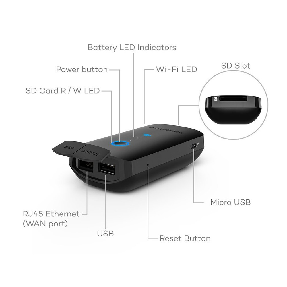 Rav Power FileHub Plus RP-WD03 Power Bank Travel Router SD Card Reader, Mifi With 6000 mAH Power Bank - Black